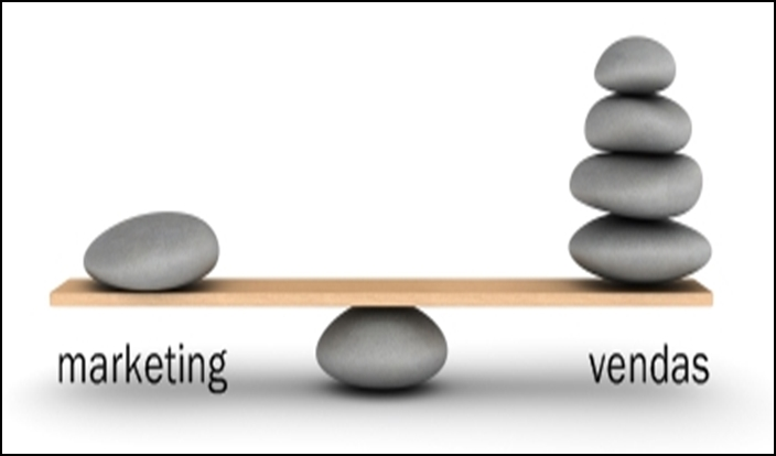 EQUILIBRIO ENTRE AS VENDAS E MARKETING