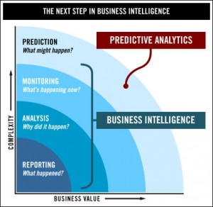 Predictive-Analytics-300x292