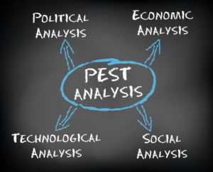 pest-analysis