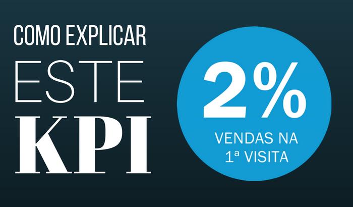 KPI de vendas