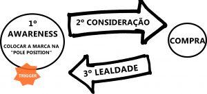 marketing analytics portugal