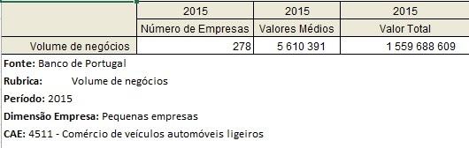 quota de mercado vendas