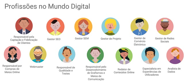 gestao do marketing digital