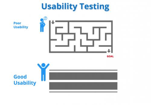 teste de usabilidade website