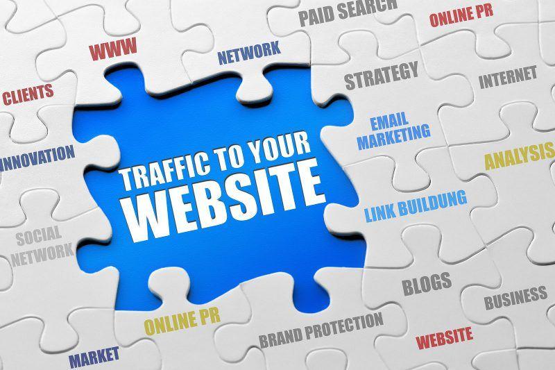 fontes de tráfego do website