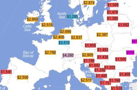 paridade dos salários europeus