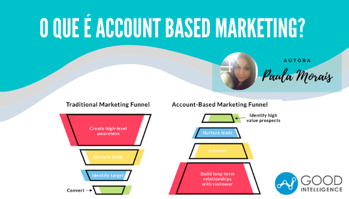 O que é account based marketing